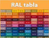 Pin Ral Color Table Picture on Pinterest